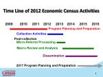 time line of 2012 economic census activities