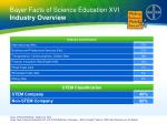 bayer facts of science education xvi industry overview