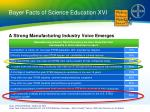 bayer facts of science education xvi