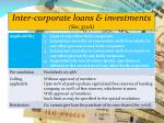 inter corporate loans investments sec 372a