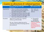 loans to directors related parties1