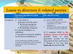 loans to directors related parties2