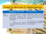 loans to directors related parties3