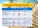 sections relating to loans