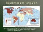 telephones per population