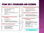 pcmh 2011 standards and scoring