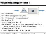 utilization is always less than 1