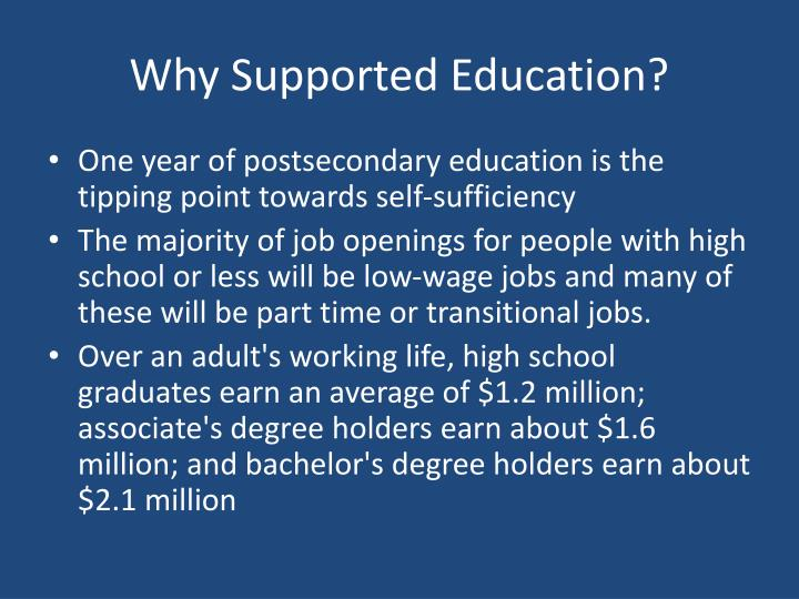 Why Supported Education?