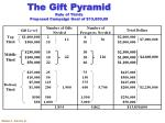 the gift pyramid rule of thirds proposed campaign goal of 13 850 00