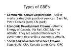 types of gbe s