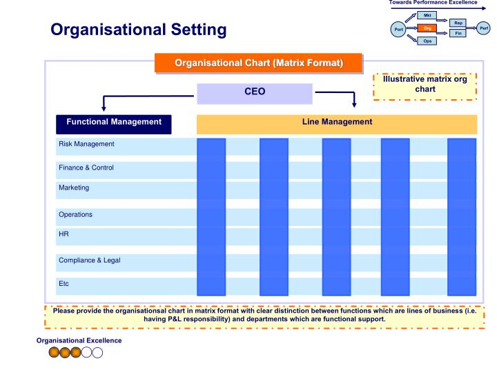 tpe framework Coso is a joint initiative of five private sector organizations dedicated to providing thought leadership through the development of frameworks and guidance on erm.