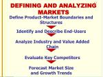 defining and analyzing markets