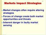markets impact strategies