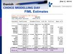 fiml estimates