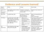 evidence and lessons learned