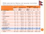 fdi inflow in nepal by major country from beginning to till 29 jan 2014