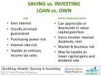 saving vs investing loan vs own cash stocks bonds real estate