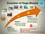 evolution of sogo shosha