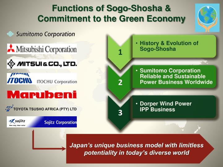 functions of sogo shosha commitment to the green economy n.
