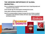 the growing importance of global marketing