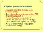 keynes short run model