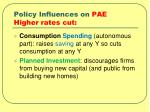 policy influences on pae higher rates cut