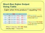 short run eqbm output using table