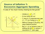 source of inflation 1 excessive aggregate spending
