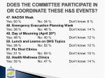 does the committee participate in or coordinate these h s events