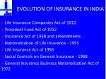 evolution of insurance in india