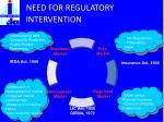 need for regulatory intervention
