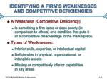 identifying a firm s weaknesses and competitive deficiencies