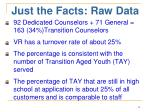 just the facts raw data