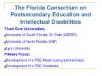 the florida consortium on postsecondary education and intellectual disabilities