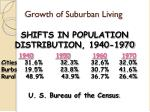 growth of suburban living