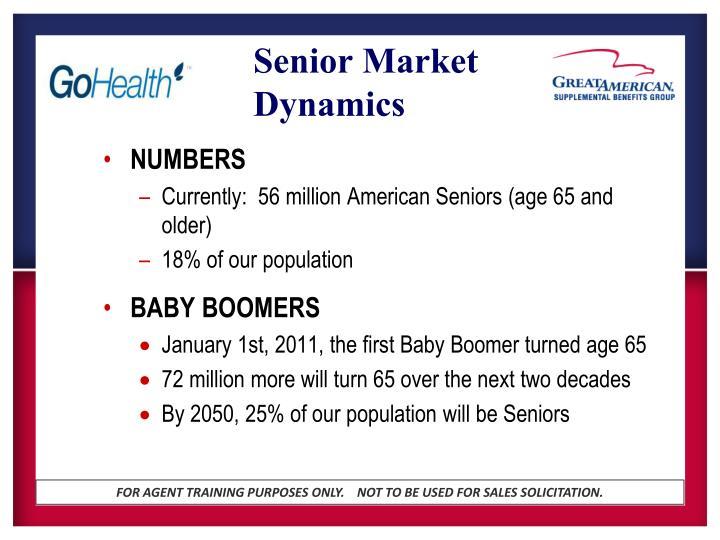 Senior market dynamics