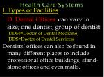 health care systems21