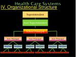 health care systems65