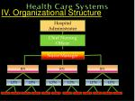 health care systems66