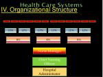 health care systems67