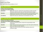 life cycle plan key stakeholder responsibilities con t