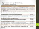 operational concept description core capabilities capability goals