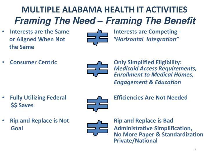 MULTIPLE ALABAMA HEALTH IT ACTIVITIES