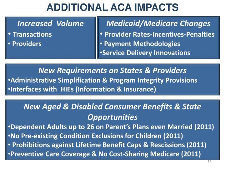 ADDITIONAL ACA IMPACTS