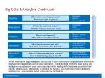 big data analytics continuum