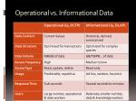 operational vs informational data