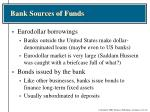 bank sources of funds4
