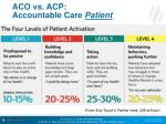 aco vs acp accountable care patient