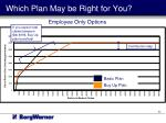 which plan may be right for you1