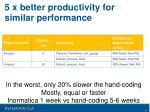 5 x better productivity for similar p erformance